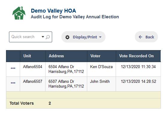 RunHOA HOA Election Audit Log
