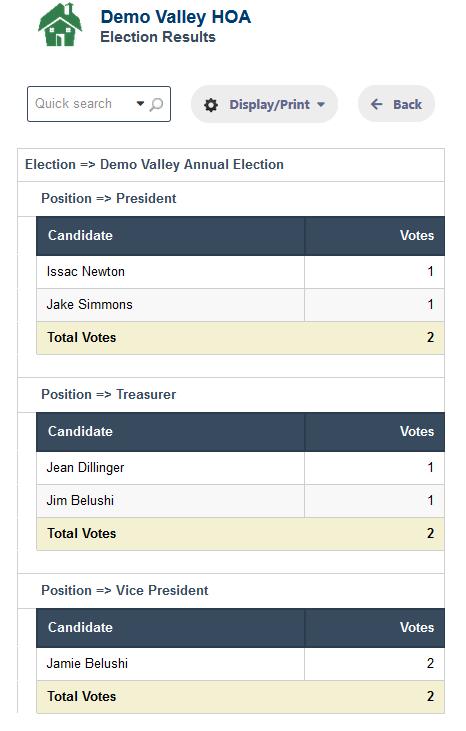 RunHOA HOA Election & HOA Online Voting Result