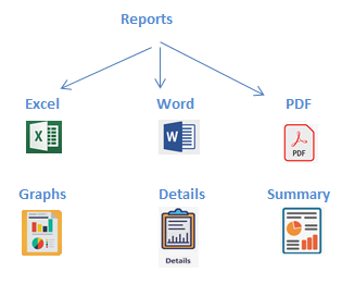 RunHOA Print options and Formats.